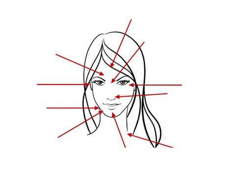 acne-mapa