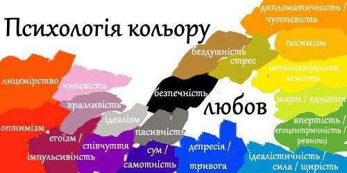 psyhologiya-kolyoru (2)