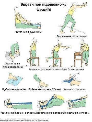 вправи для лікування п'яткової шпори