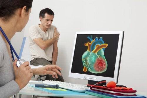 біль та хвороби серця