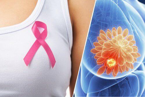 Таблетка для виявлення раку грудей