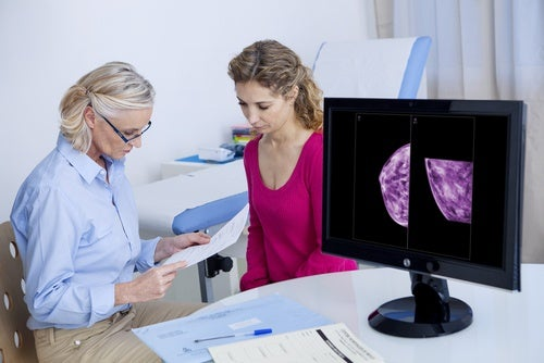 результати мамографії