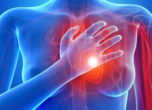 Гіпертонія та серцева недостатність