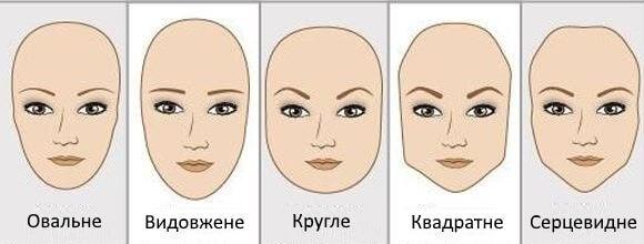 форма обличчя