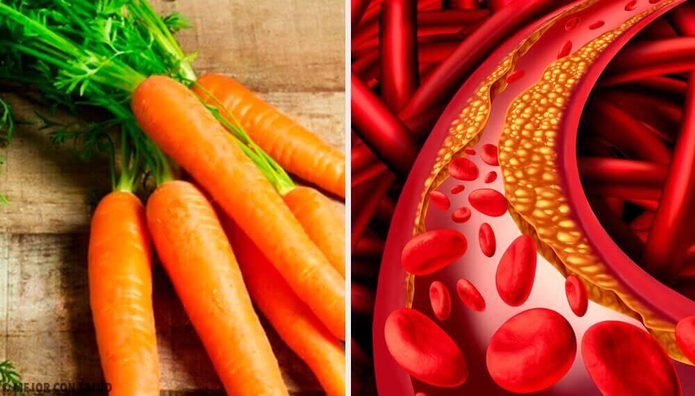 Натуральні та прості засоби для контролю рівня холестерину