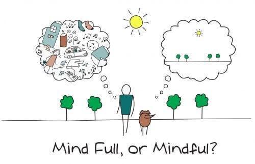 як розвивати уяву, щоб перетворити негатив на позитив