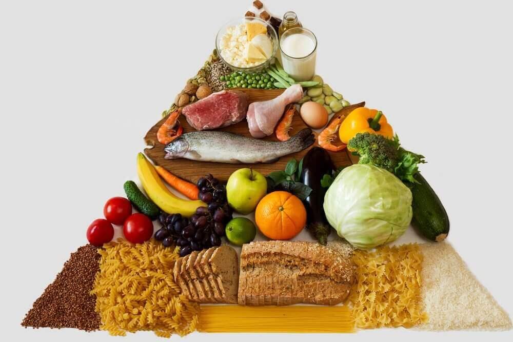 Нова харчова піраміда для здоров'я організму