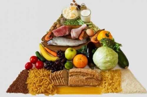 що містять етикетки харчових продуктів
