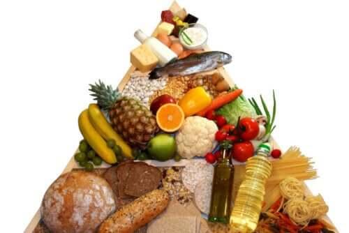 які є групи харчових продуктів