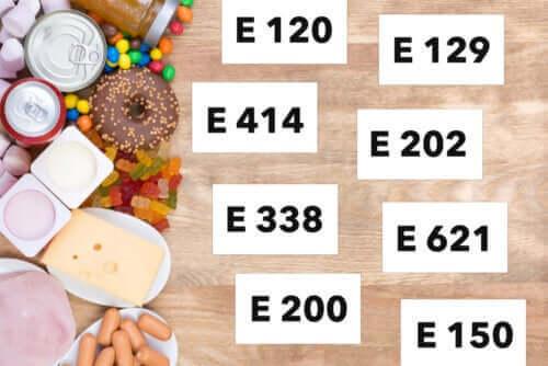 Які є типи харчових добавок?